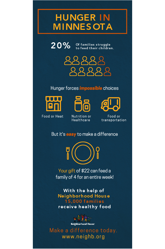 Hunger in Minnesota Infographic
